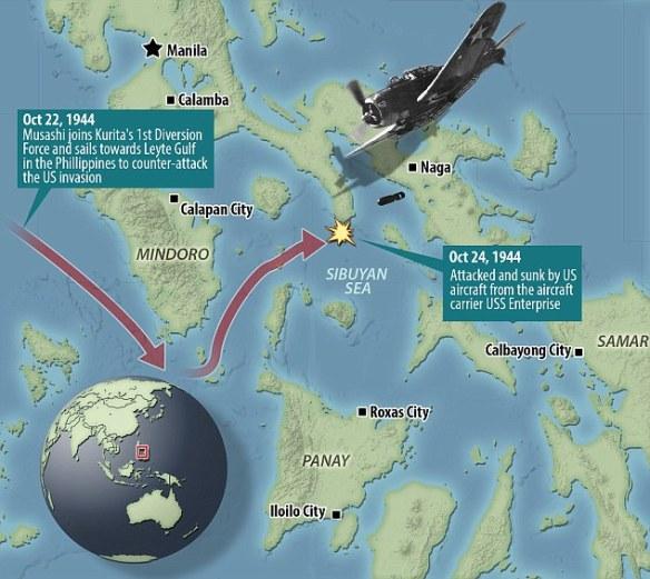 Batalla del Golfo de Leyte, golpe definitivo a la Armada Nipona (fuente).